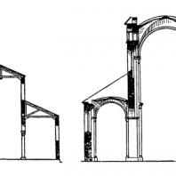 Поперечный разрез дороманской базилики (слева) и романского храма