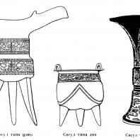 Древнекитайские сосуды: Сосуд типа цзюэ. Сосуд типа дин. Сосуд типа гу